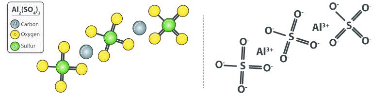 فرمول شیمیایی آلومینیوم سولفات