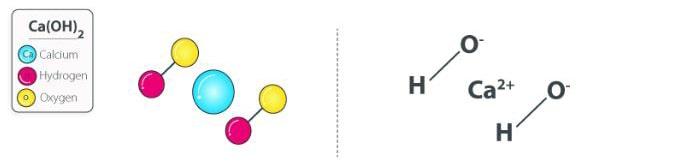 فرمول شیمیایی هیدروکسید کلسیم